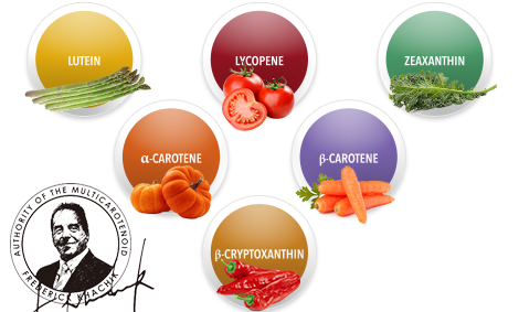 Broad spectrum nutritional supplement with 5 Carotenoids